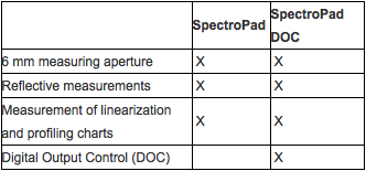 Spectropad-comparison